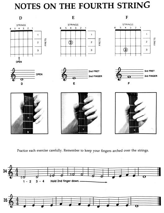 D string & G Em C D Chords | Guitar at ATU
